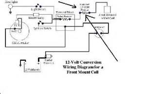 ford 9n 12v conversion wiring diagram ford wiring diagram