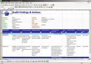 audit findings report template paws pentana audit work system