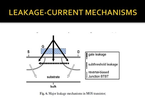 transistor leakage current transistor leakage current 28 images high k dielectric datei subthreshold leakage am mosfet