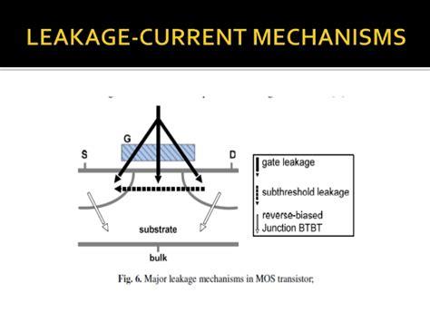 transistor gate leakage leakage effects in mos fets
