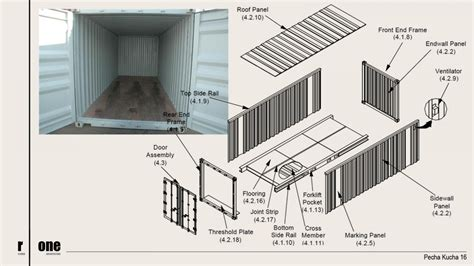 shipping container structure container house design