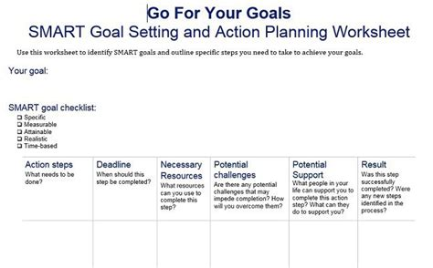 Smart Plan Template by 40 Smart Goals Templates Ready To Use Excel Pdf Word