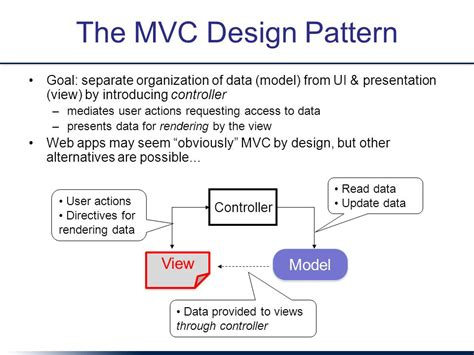 mvc pattern website model view controller ppt download