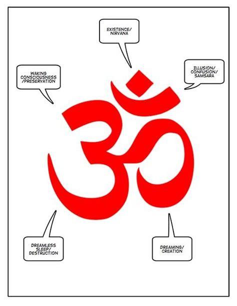 Design Inspiration Meaning | om meaning symbols pinterest inspiration design