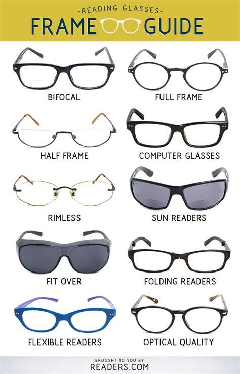 reading glasses frame style types