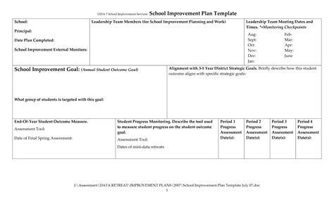 school improvement plan template best photos of budge of for school improvement plan