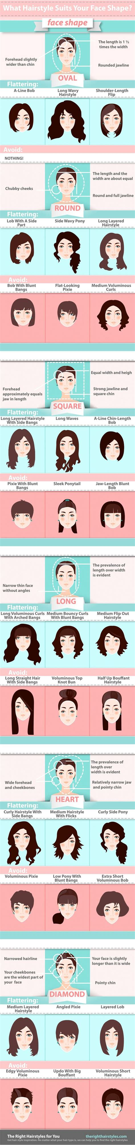 face shapes face shape hair  hairstyles  pinterest