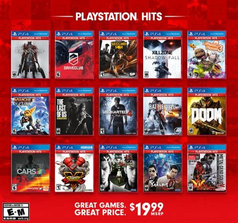 Playstation 3 Hits by Playstation 4 Brings Back Greatest Hits Lineup Of