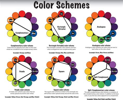 color wheel schemes color schemes on the color wheel color pinterest