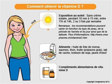 vitamine d alimenti comment faire le plein de vitamine d au soleil astuces