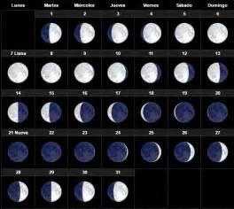 Calendario Lunare Agosto 2017 El Calendario Lunar Noviembre 2017 Para Huerto Y El Jard 237 N