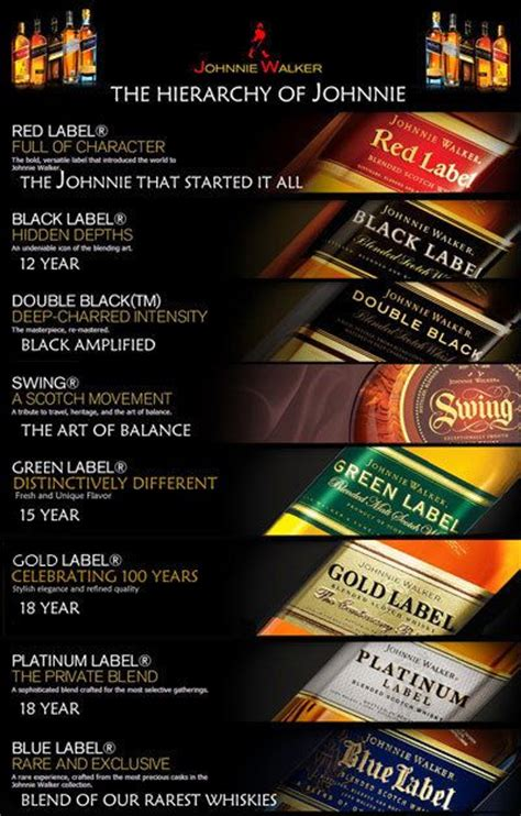 johnnie walker colors the world s catalog of ideas