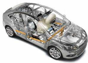 airbags nuevo ford focus