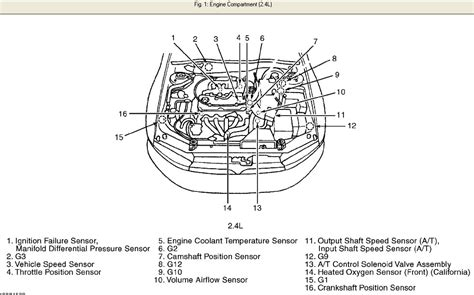 2002 mitsubishi galant engine diagram were is the camshaft position sensor located in a