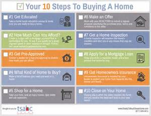 buying a home for the time marketing resources state affordable housing