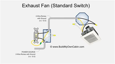 bathroom ceiling fan wiring diagram exhaust fan wiring single switch bathroom remodeling