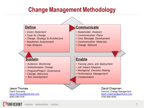 Depaul Mba Change Management by Way Mba A Real World Business Education Empowering