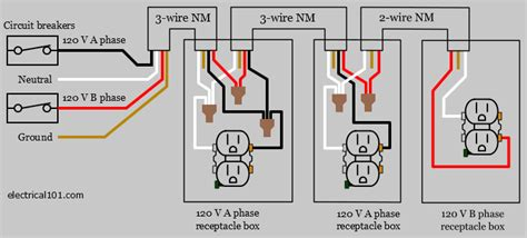 national electrical code wire colors wiring diagrams