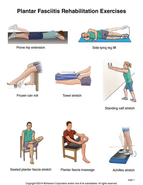 70 Best Summit Med Gp Rehab Images On Pinterest Planters Fasciitis Stretches