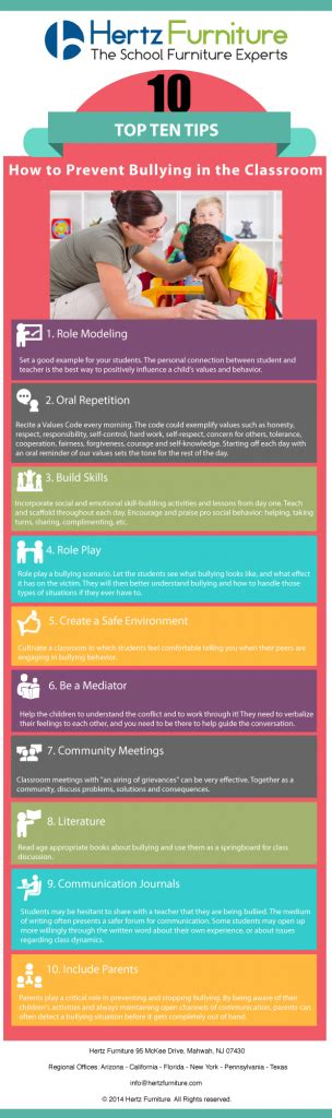 why communication matters a guide for principals and school administrators books infographic top 10 tips how to prevent classroom