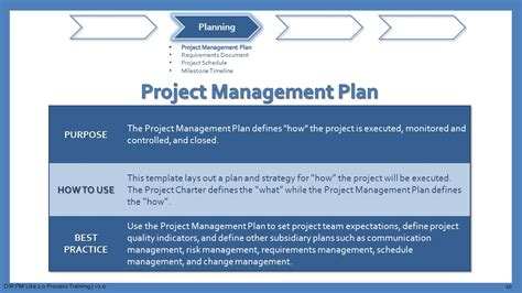 layout design for operation management texas department of information resources presents ppt