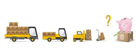 hire a mover hiring a professional mover how much do movers cost