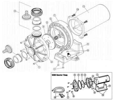 hayward pool light parts hayward pool cleaner booster pump models 5060 6060 pump