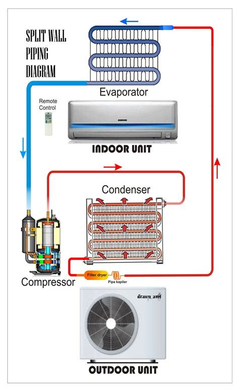 split air conditioner indoor unit wiring diagram wiring