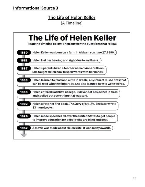 helen keller biography of her life sequential steps toward standard mastery ppt download