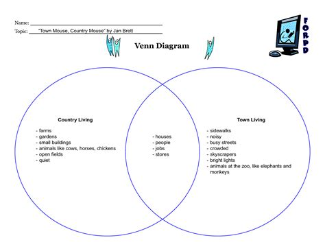 Essay On Cities Of Future With Diagram by Venn Diagram Worksheet Country City Name Topic Town Mouse Country Mouse By Jan Brett