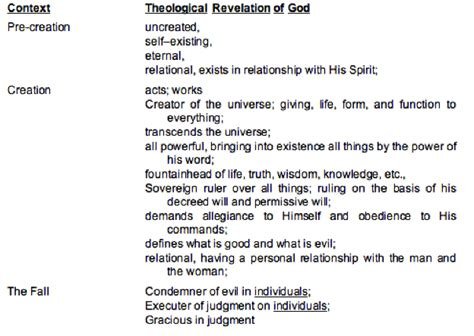 genesis 12 50 summary 1 analysis and synthesis of genesis bible org