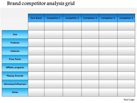 competitive comparison template competitive analysis template selimtd
