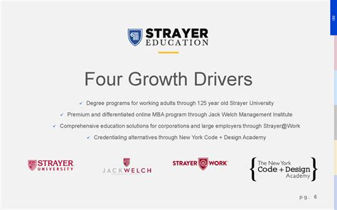 Strayer Mba Accreditation by Strayer Strayer Page 06 Gif