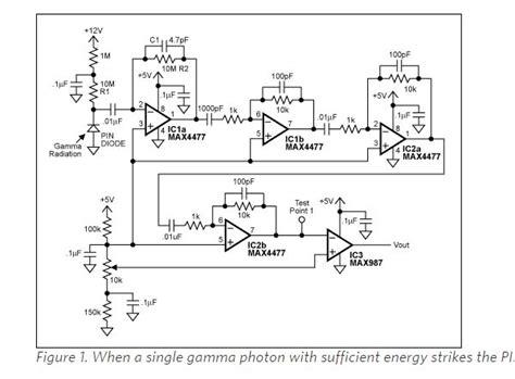 photodiode library proteus gamma photon radiation detector