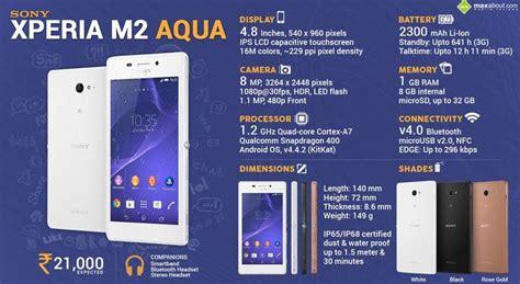 Hp Sony M2 Aqua Anti Air xperia m2 aqua harga desember 2017