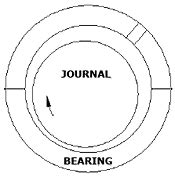 journal bearing design images reliability direct inc your direct source for