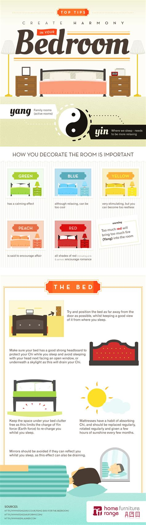 how to feng shui your bedroom how to feng shui your bedroom visual ly