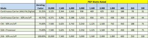transformer impedance on rating choke transformer power ratings palomar engineers 174