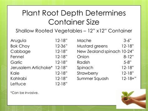 vegetable root depth row covers gardens gardening guidebook for rockingham