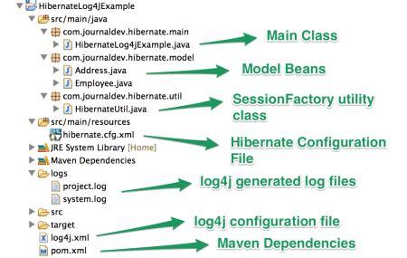 log4j tutorial xml configuration eclipse log4j xml log4j dtd cannot be validated as the