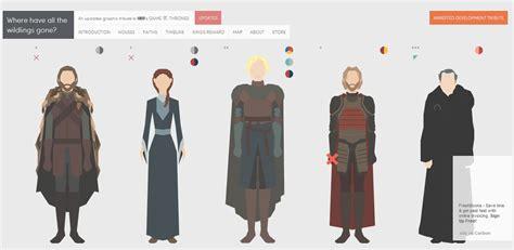 layout game of thrones game of thrones flat ui design website