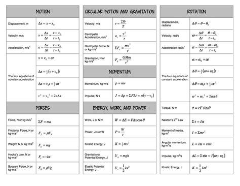 Basic Physics Worksheets by Worksheets Vector Basics Worksheet Answers Opossumsoft