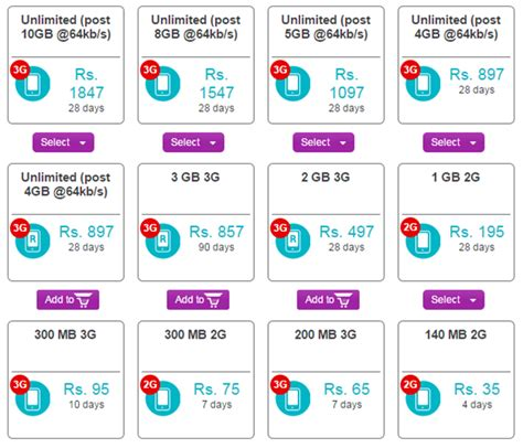 vodafone pack for prepaid mobile now vodafone and mts hike data tariff by upto 47 in