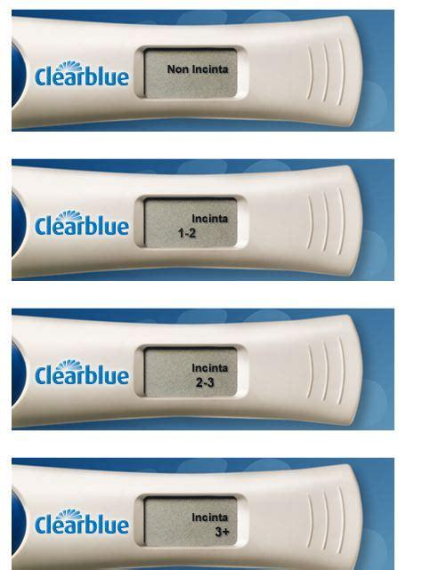 quando fare il test di gravidanza periodo fertile