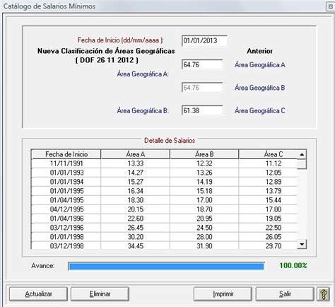 la tabla de salarios minimos esta sua 2016 salarios minimos 1 de enero 2013 jpg