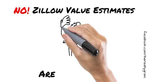 are zillow home values accurate real estate meme