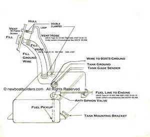 boat building regulations boat fuel system fuel tank diagram
