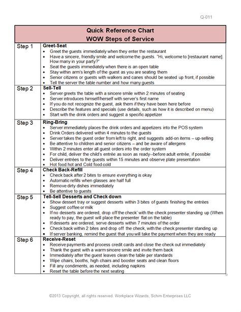New Cumberland Pennsylvania Restaurant Consultants Restaurant Forms Checklists Workplace Restaurant Server Checklist Template