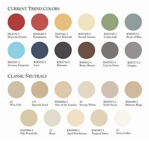 aecinfo news paints top color picks to enliven classic neutrals