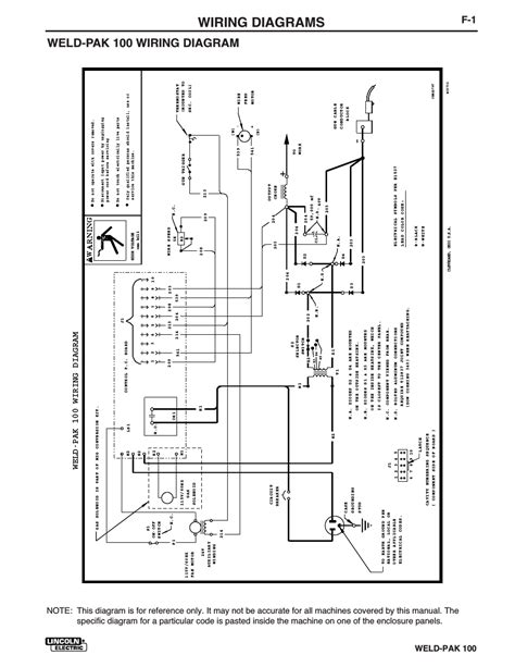 lincoln electric welder wiring diagram new wiring